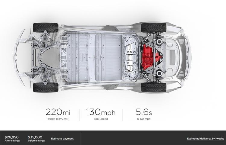 Tesla в массы: Model 3 за  000 доступна для заказа, а Илон Маск обещает ещё более дешёвые электрокары