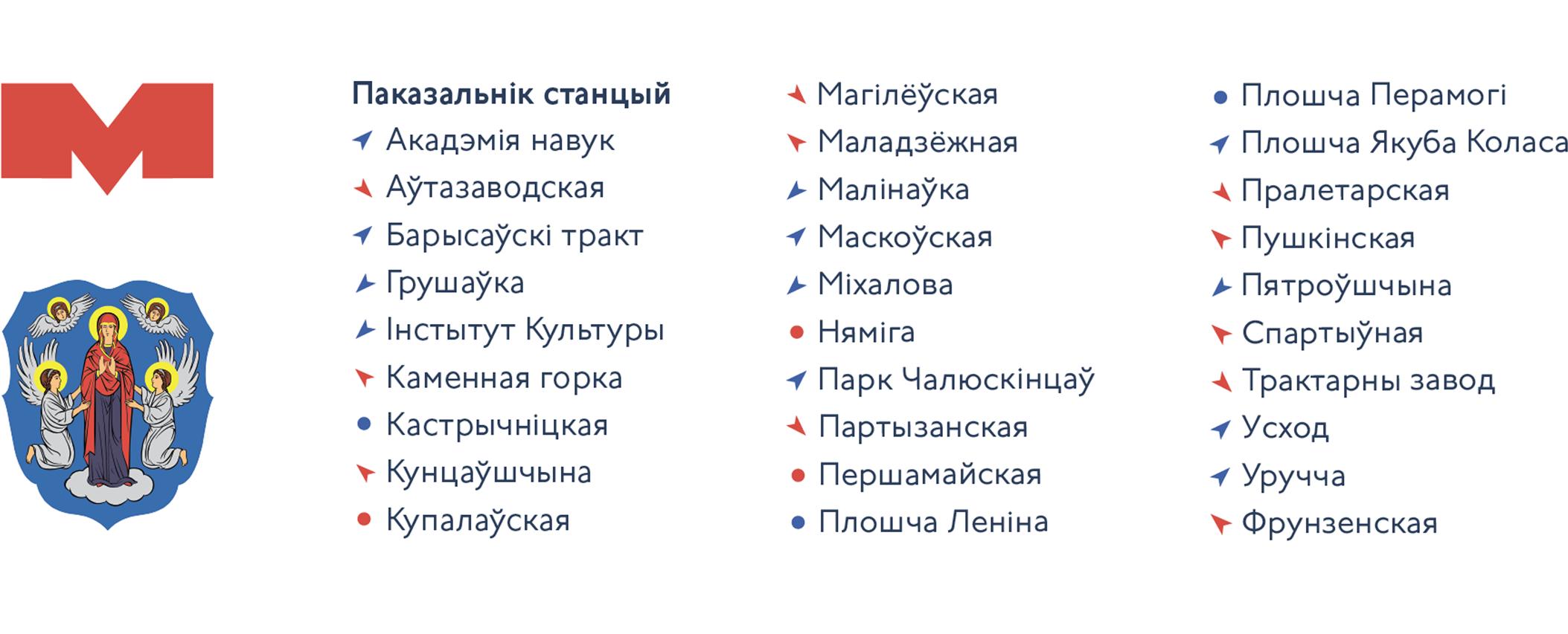 Указатель «Компас»