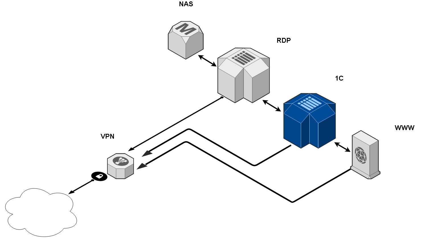 1C and Elastic Compute Service Alibaba Cloud - 20