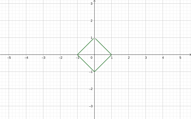 Некоторые задачи школьной математики. Часть II - 46