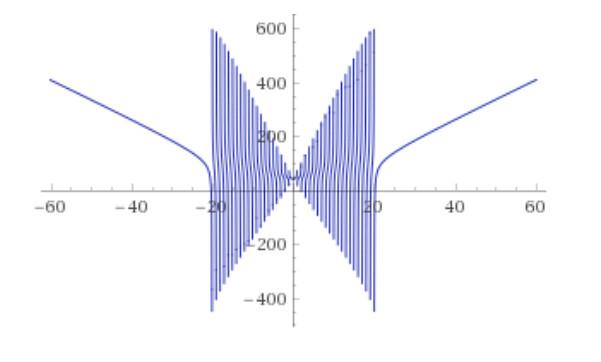 Некоторые задачи школьной математики. Часть II - 48