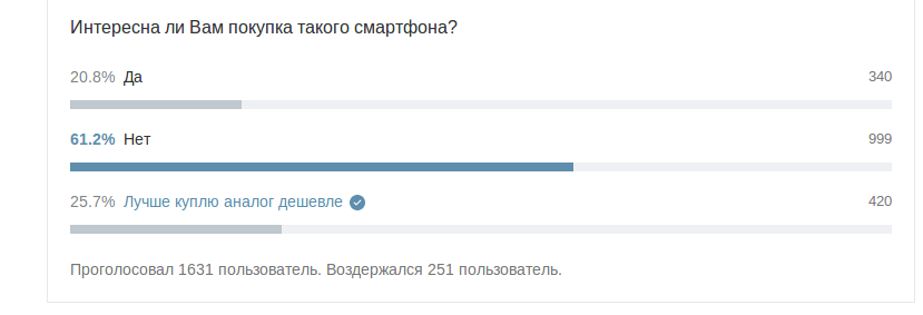 Весна пришла, цена на смартфон «Яндекс.Телефон» растаяла на 22% - 9