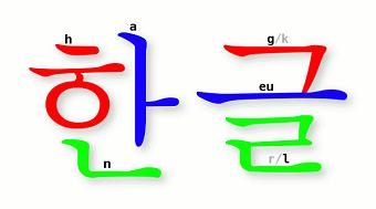 Формула для корейского, или распознаем хангыль быстро, легко и без ошибок - 3