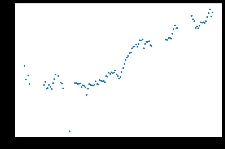 Руководство по использованию pandas для анализа больших наборов данных - 6