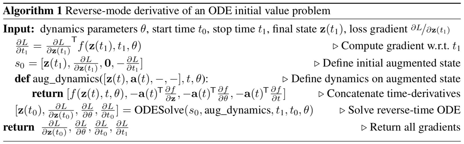 Знакомство с Neural ODE - 33