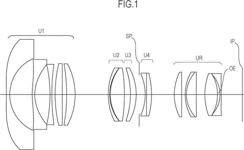 Объектив Canon RF 14-21mm f/1.4L USM ожидается в будущем году