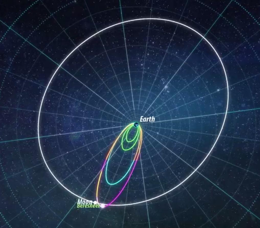 Лунная миссия «Берешит» – характеристики аппарата, серия маневров и самый длинный путь на Луну - 19