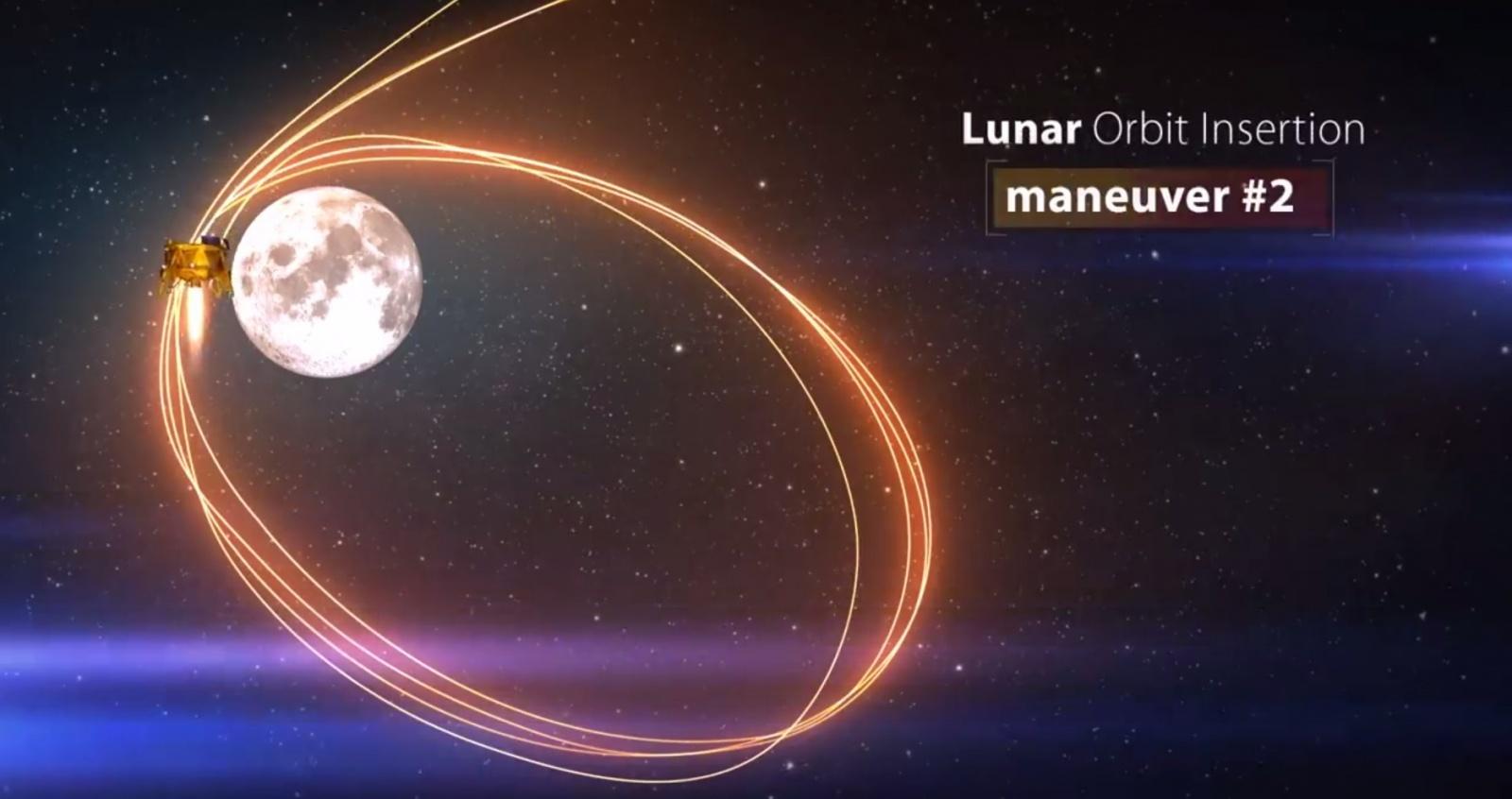 Лунная миссия «Берешит» – характеристики аппарата, серия маневров и самый длинный путь на Луну - 21