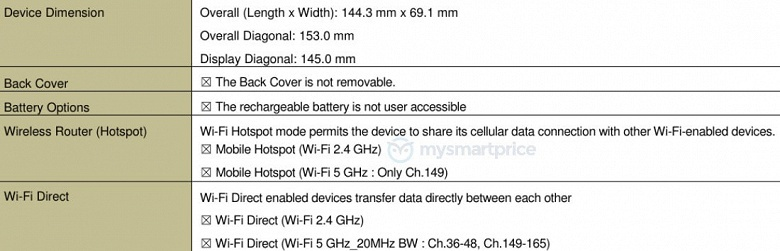 Экран смартфона Samsung Galaxy A40 оказался меньше, чем предполагалось ранее