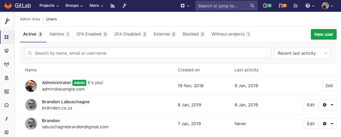 User activity and creation dates shown in admin panel