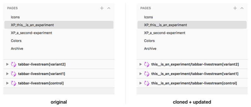 Sketch + Node.js: генерируем иконки для множества платформ и брендов. Часть 2 - 3