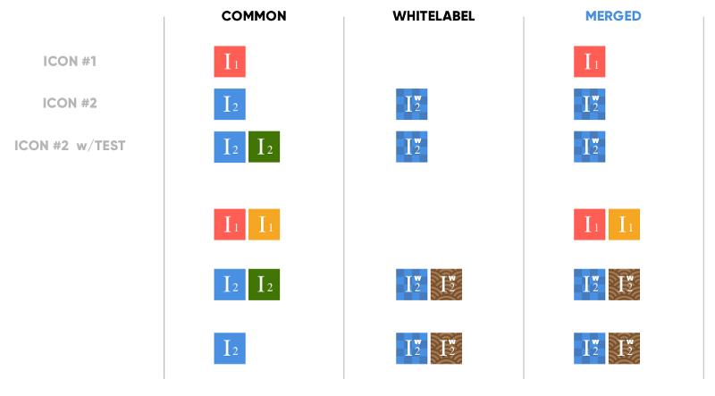 Sketch + Node.js: генерируем иконки для множества платформ и брендов. Часть 2 - 4