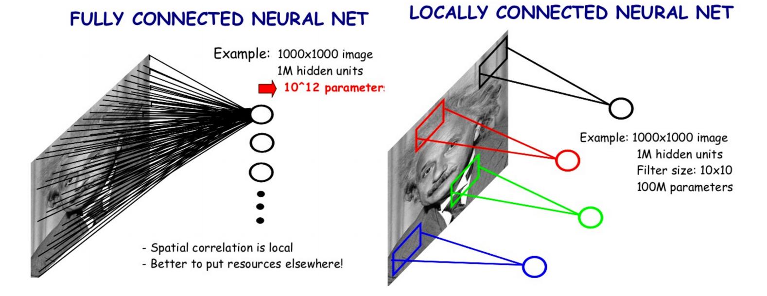 Демистифицируем свёрточные нейросети - 10