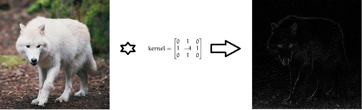 Демистифицируем свёрточные нейросети - 2