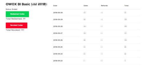 Гайд: Как вывести SaaS продукт на AppSumo – успехи и немного ошибок - 8