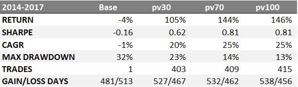 35% доходность акций на альтернативных данных - 11