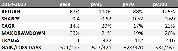 35% доходность акций на альтернативных данных - 14