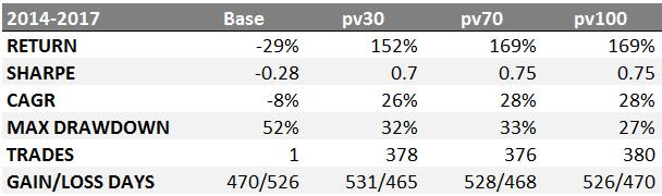 35% доходность акций на альтернативных данных - 17