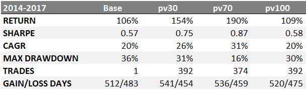 35% доходность акций на альтернативных данных - 20