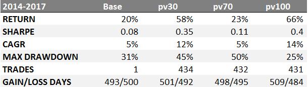 35% доходность акций на альтернативных данных - 23