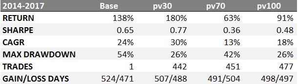 35% доходность акций на альтернативных данных - 29