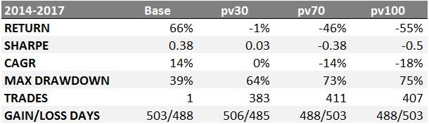 35% доходность акций на альтернативных данных - 32