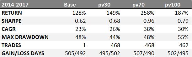 35% доходность акций на альтернативных данных - 5