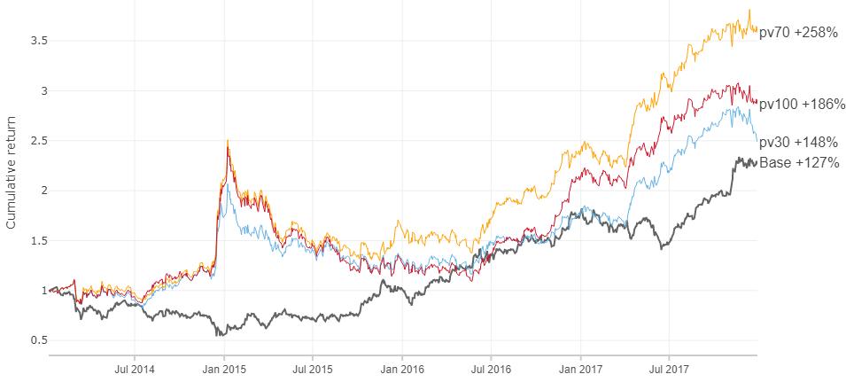 35% доходность акций на альтернативных данных - 6