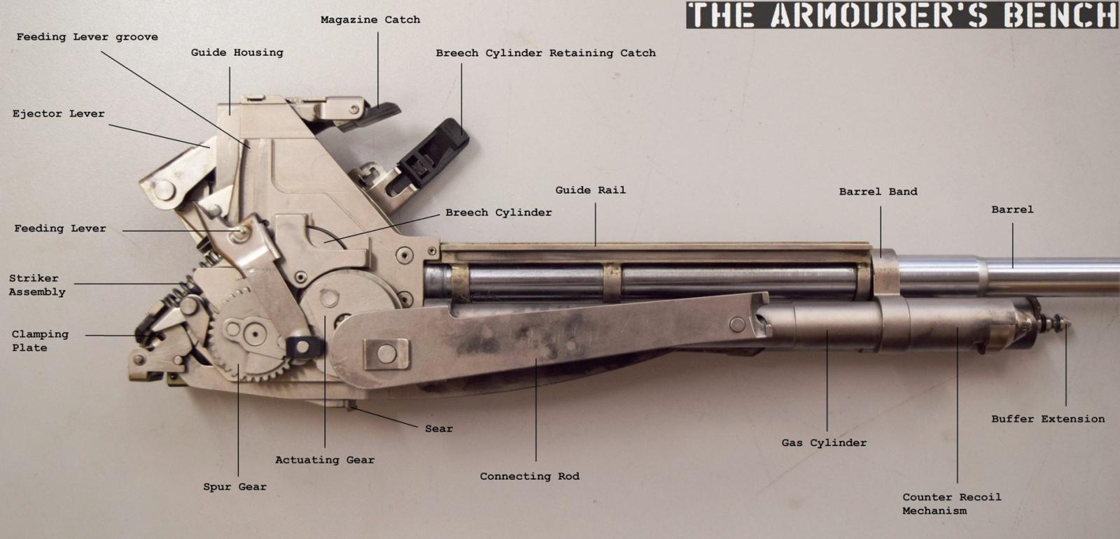 Что курил конструктор: необычное огнестрельное оружие - 11
