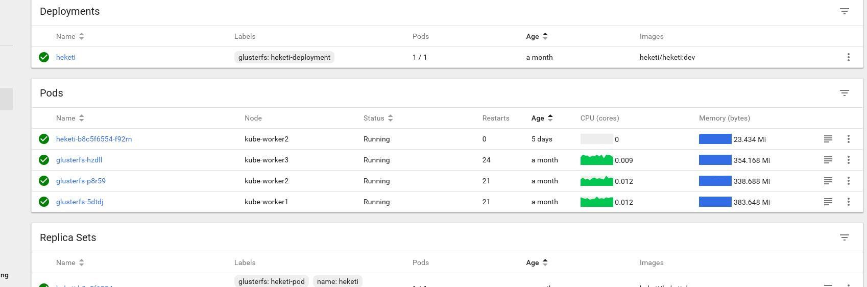 Настройка НА-кластера Kubernetes на «голом железе», мониторинг, логи и примеры использования. Часть 3-3 - 5