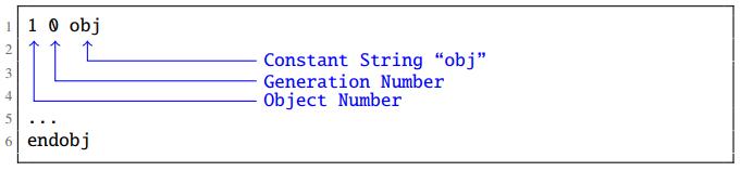Несколько способов подделки PDF с цифровой подписью - 3