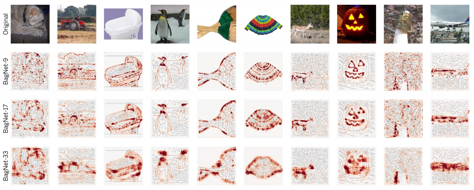 У нейросетей удивительно простая стратегия классификации изображений - 5