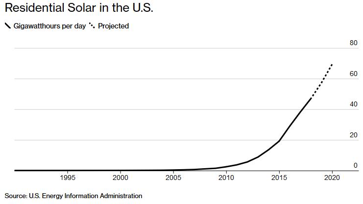 Как мы купили дом с солнечными панелями, и что из этого вышло - 5