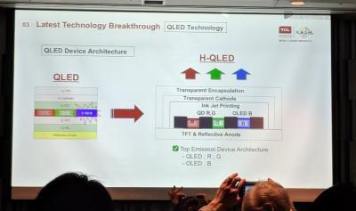 TCL разрабатывает технологию дисплеев, в которой органические светодиоды и квантовые точки печатаются струйной печатью