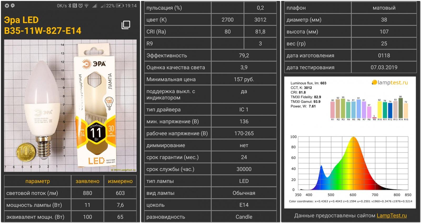 Новое мобильное приложение LampTest.ru - 4
