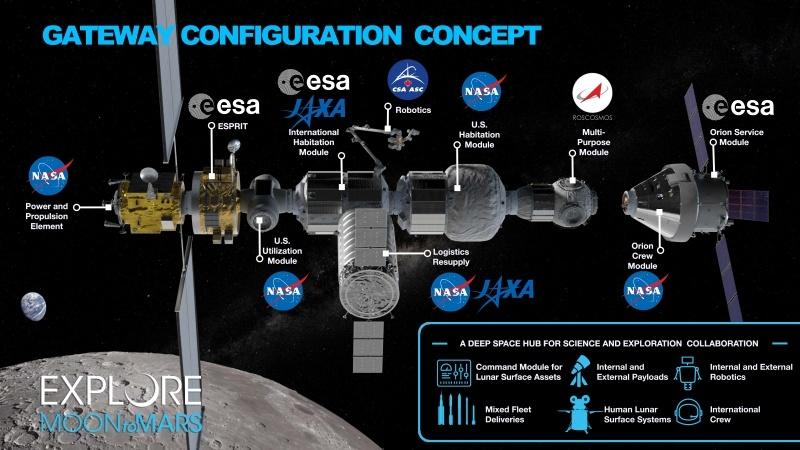 Отмена телескопа WFIRST и россияне на орбите Луны - 3