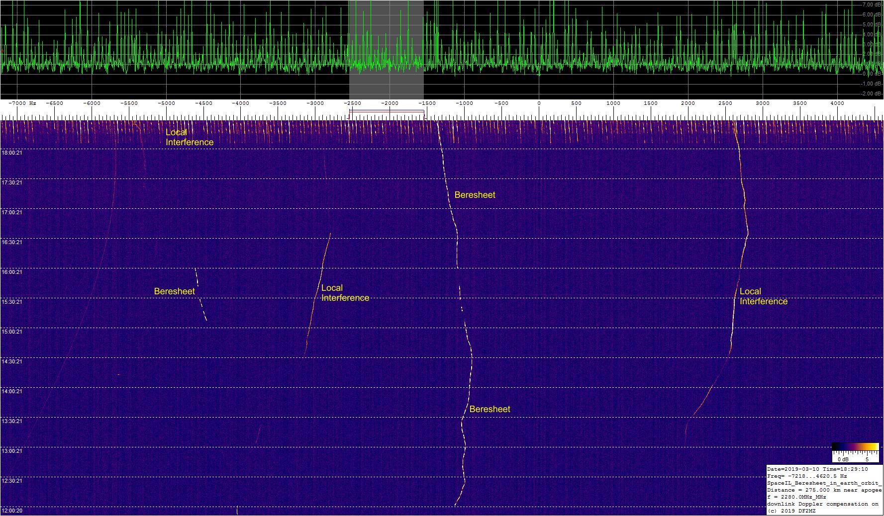 Лунная миссия «Берешит» — четвертый маневр завершен успешно, идет подготовка к выходу на Лунную орбиту - 14