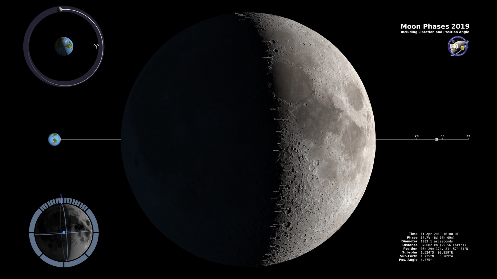 Лунная миссия «Берешит» — четвертый маневр завершен успешно, идет подготовка к выходу на Лунную орбиту - 18