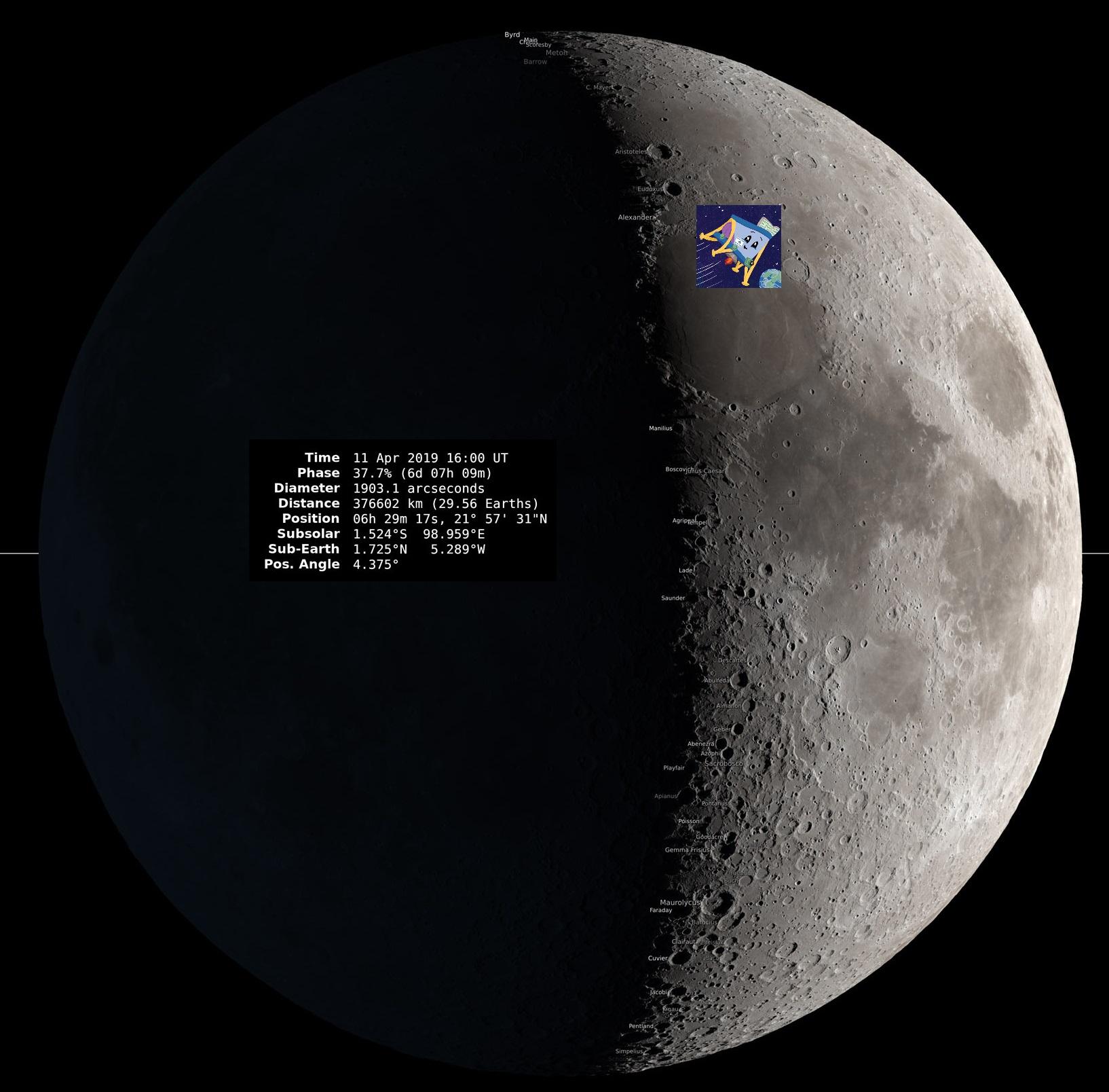 Лунная миссия «Берешит» — четвертый маневр завершен успешно, идет подготовка к выходу на Лунную орбиту - 19