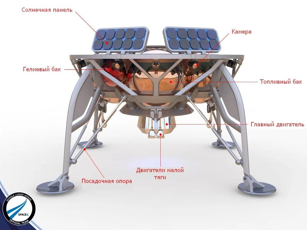 Лунная миссия «Берешит» — четвертый маневр завершен успешно, идет подготовка к выходу на Лунную орбиту - 23