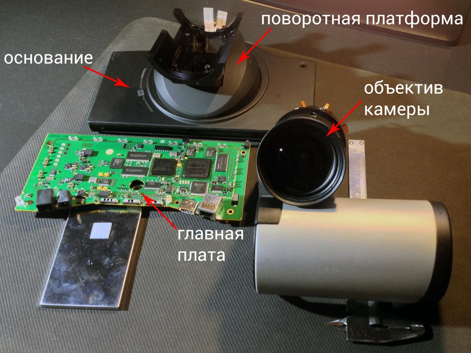 Разбор PTZ-камеры: что внутри и как это работает - 3