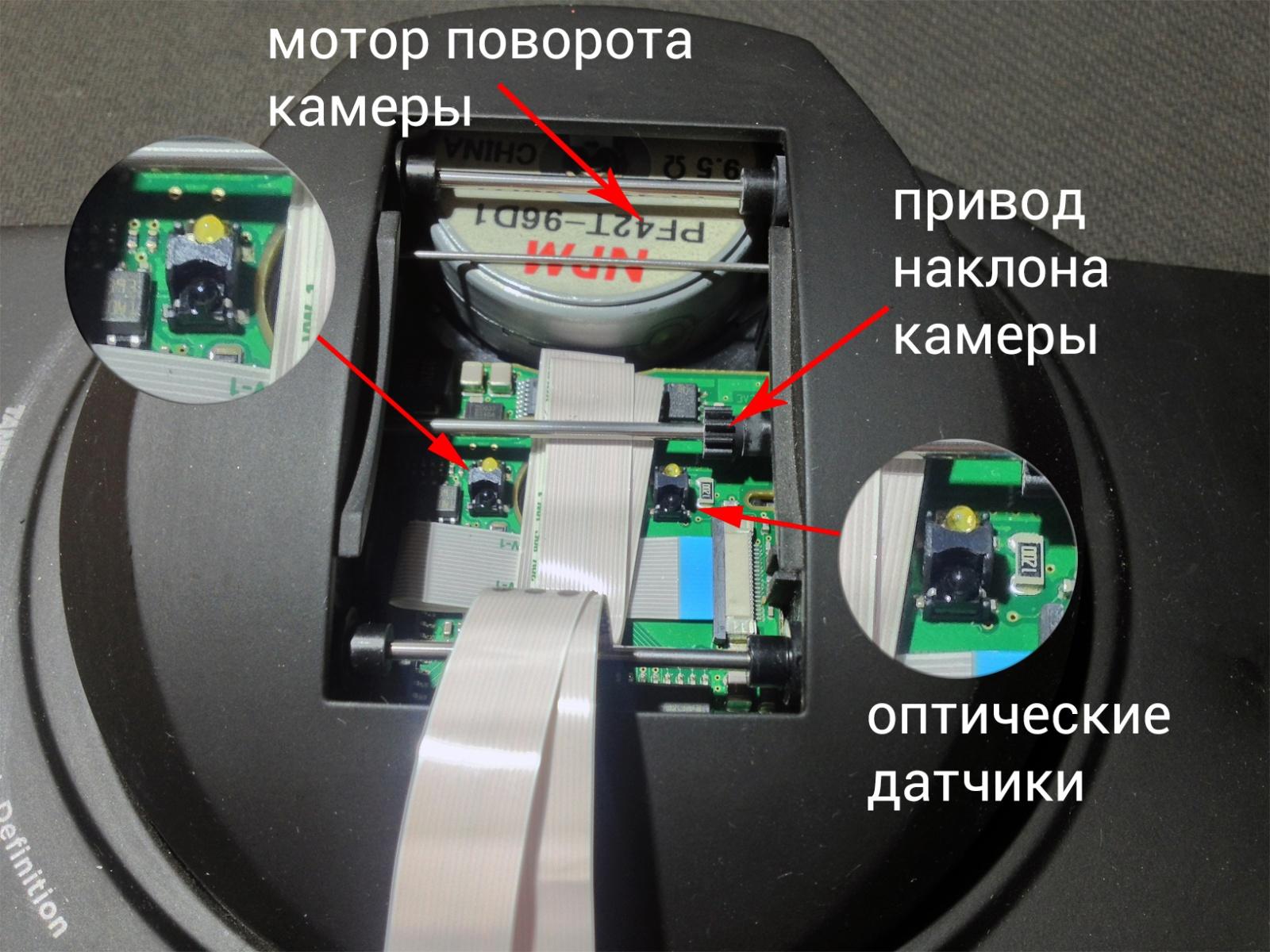 Разбор PTZ-камеры: что внутри и как это работает - 8