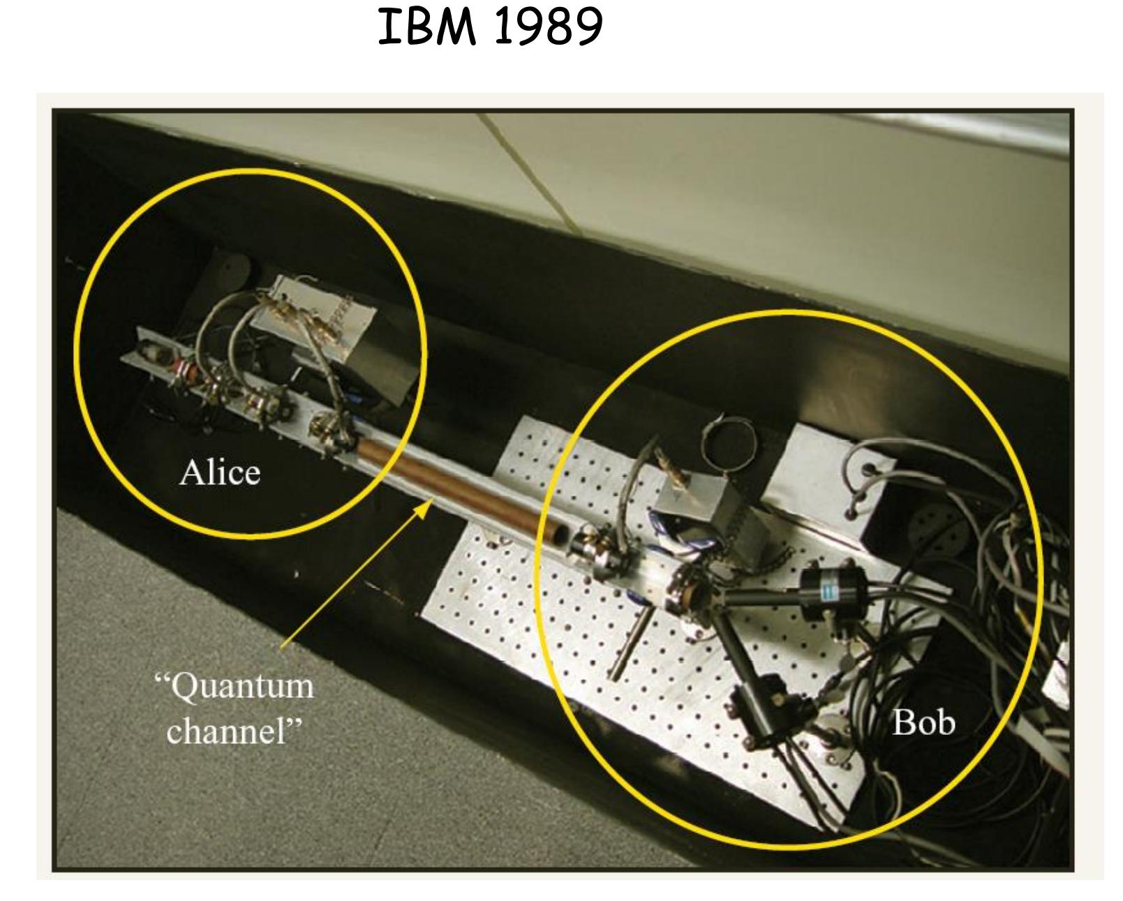 Действительно ли надёжна квантовая криптография? - 6
