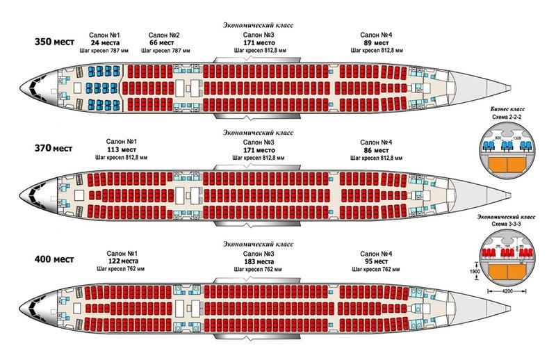 Ил-496: как выглядит отечественный лайнер нового поколения