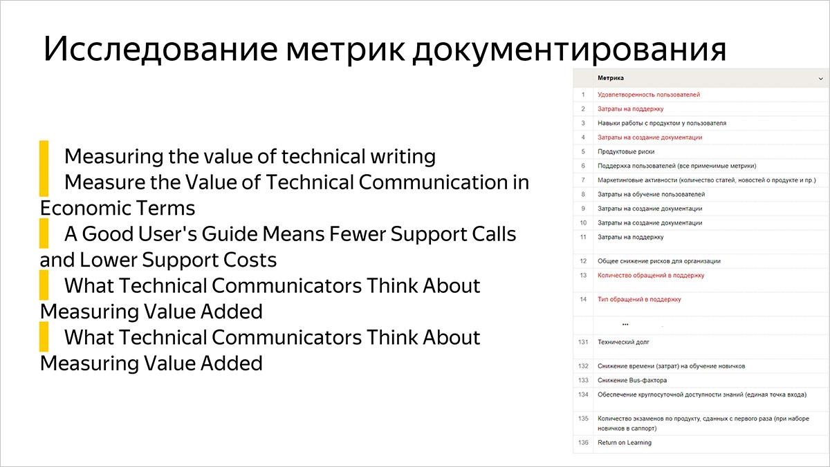 Как мы измеряем качество и эффективность разработки документации. Предыстория и основы. Доклад Яндекса - 6