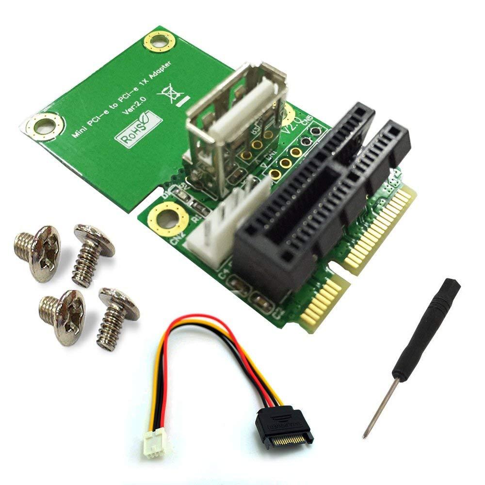 На что способен формат Mini PCI-e - 3