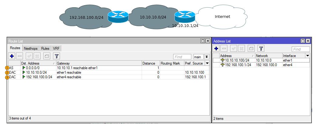 Основы статической маршрутизации в Mikrotik RouterOS - 16