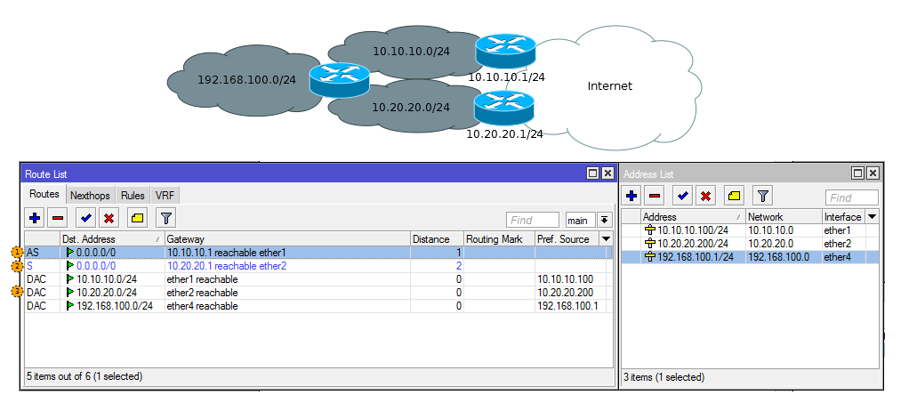 Основы статической маршрутизации в Mikrotik RouterOS - 18