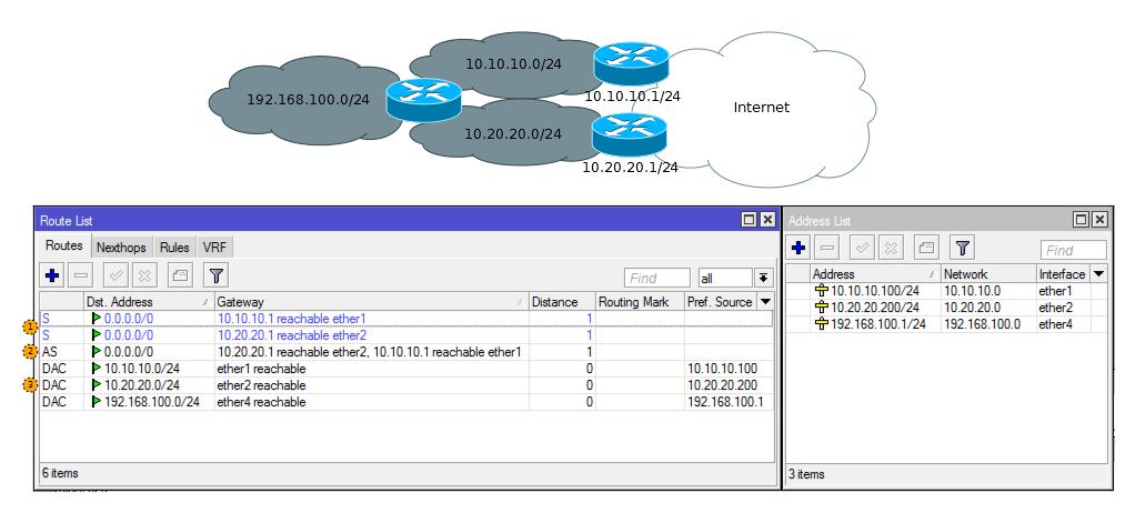 Основы статической маршрутизации в Mikrotik RouterOS - 19