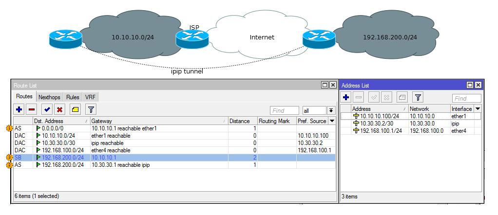 Основы статической маршрутизации в Mikrotik RouterOS - 20
